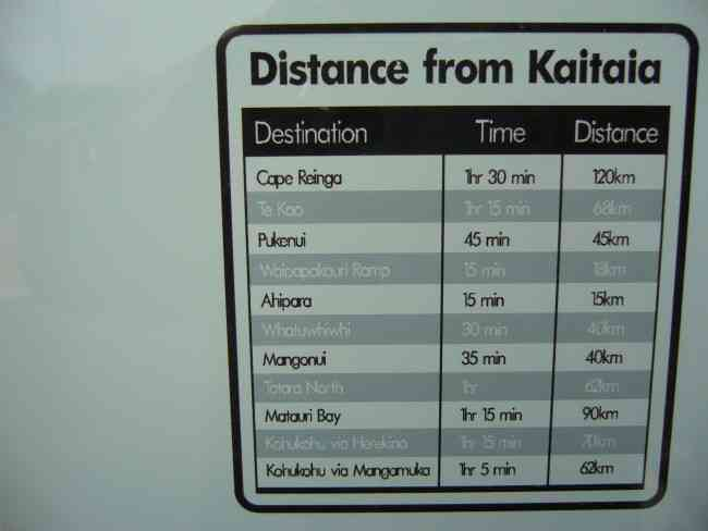 DISTANCE FROM KAITAIA